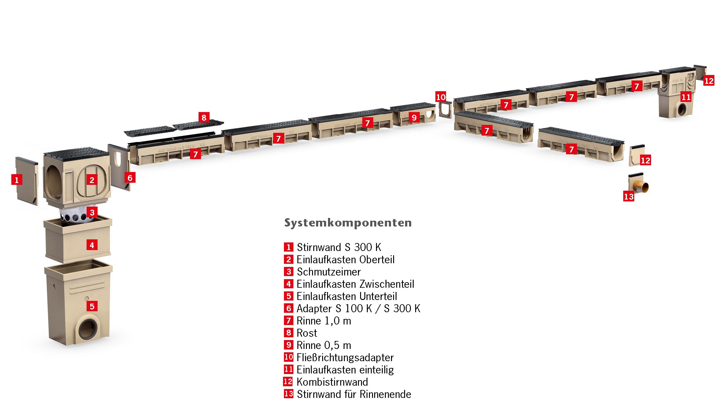 Extrem ACO DRAIN® Schwerlastrinne SK DZ44