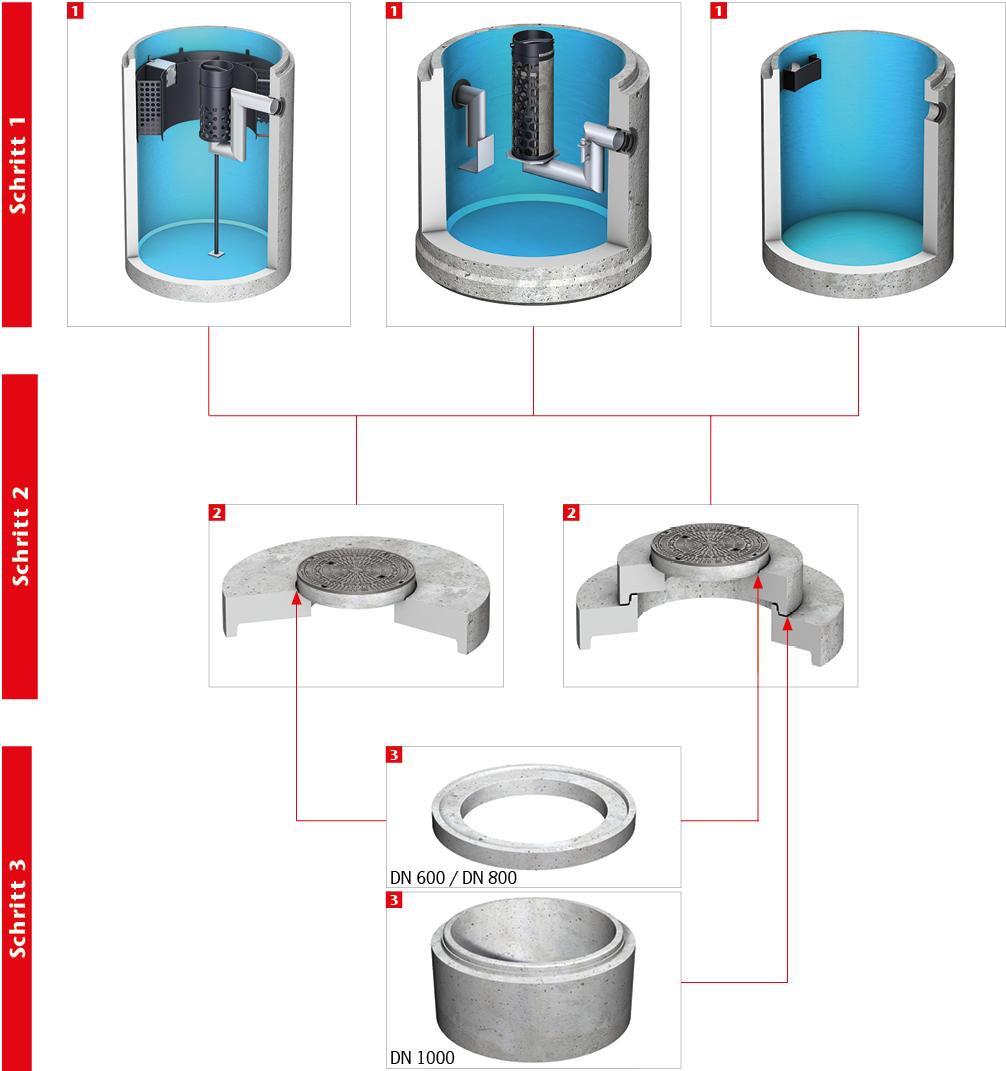 aco labscheider oleopator aco sterreich. Black Bedroom Furniture Sets. Home Design Ideas